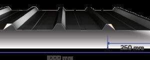 192 5 Hadveli Panel Formunda Cati Trapezi
