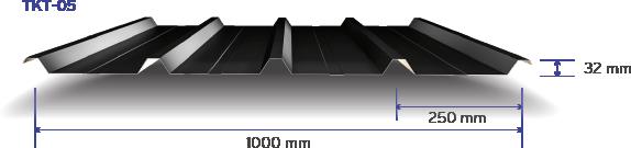 193 6 Hadveli Panel Formunda Cati Trapezi
